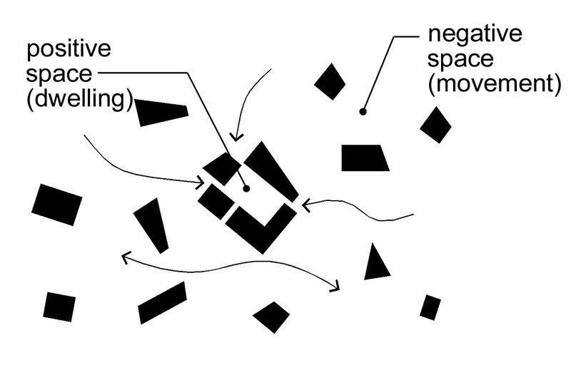 Figure 006
